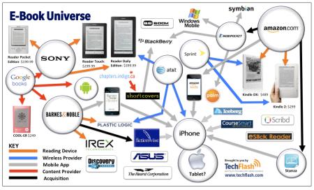 ebookuniversel-2009092101